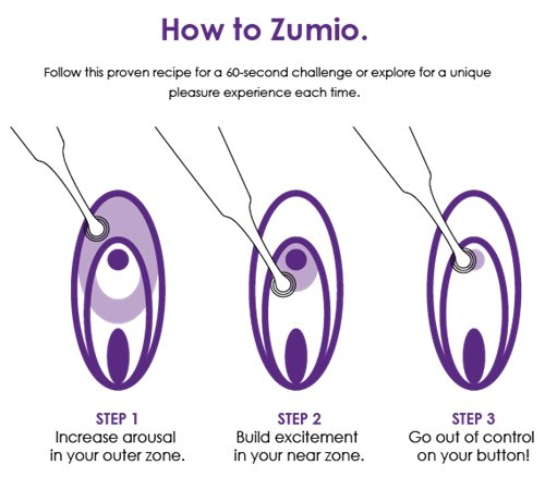 zumio-cli-10413-02-en-zumio-how-to-oval-steps.jpeg